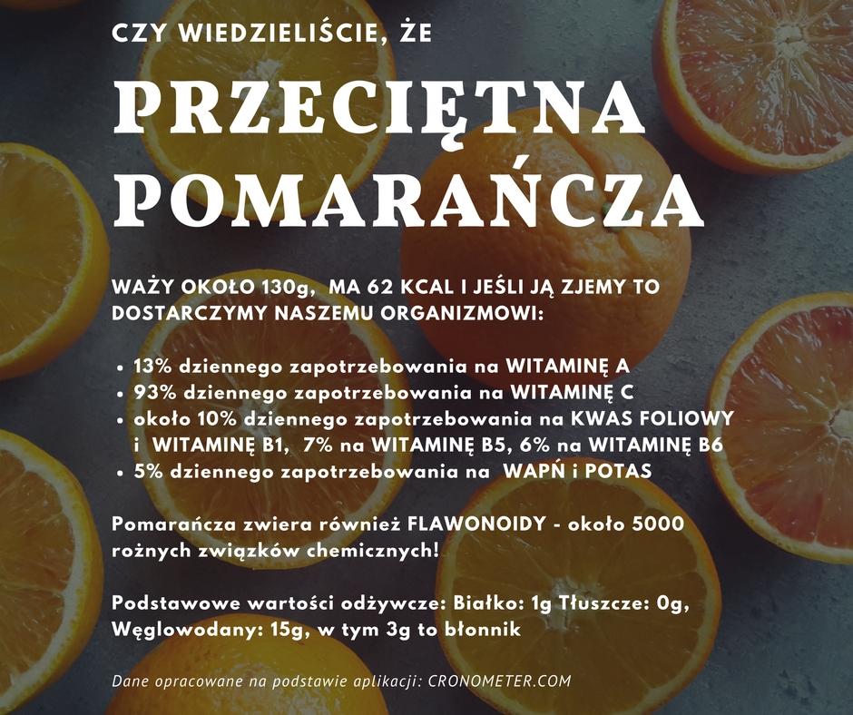 pomarańcza_właściwości